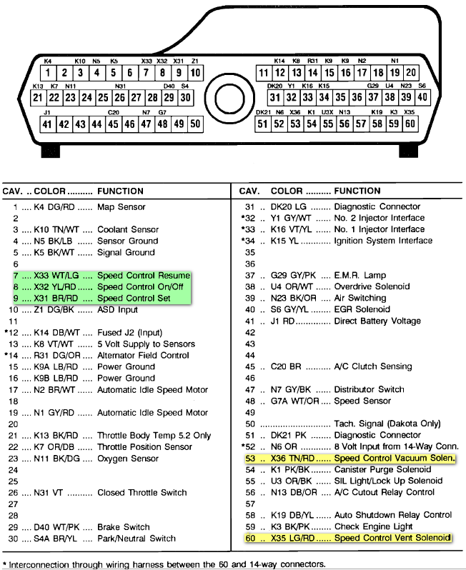 93 dodge ram wiring diagram