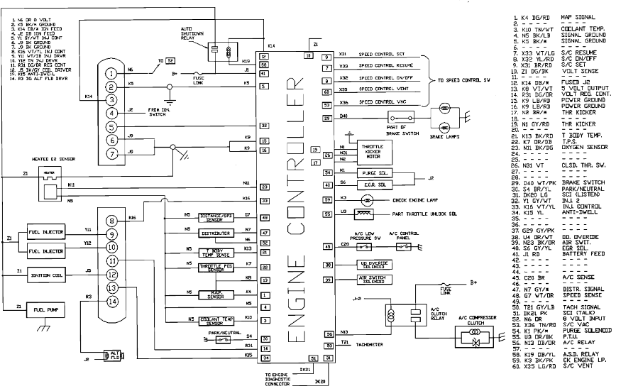 1990 dodge durango fuse box 1990 wiring diagrams online
